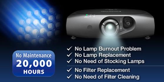 Onderhoudsvrije projector zonder lamp